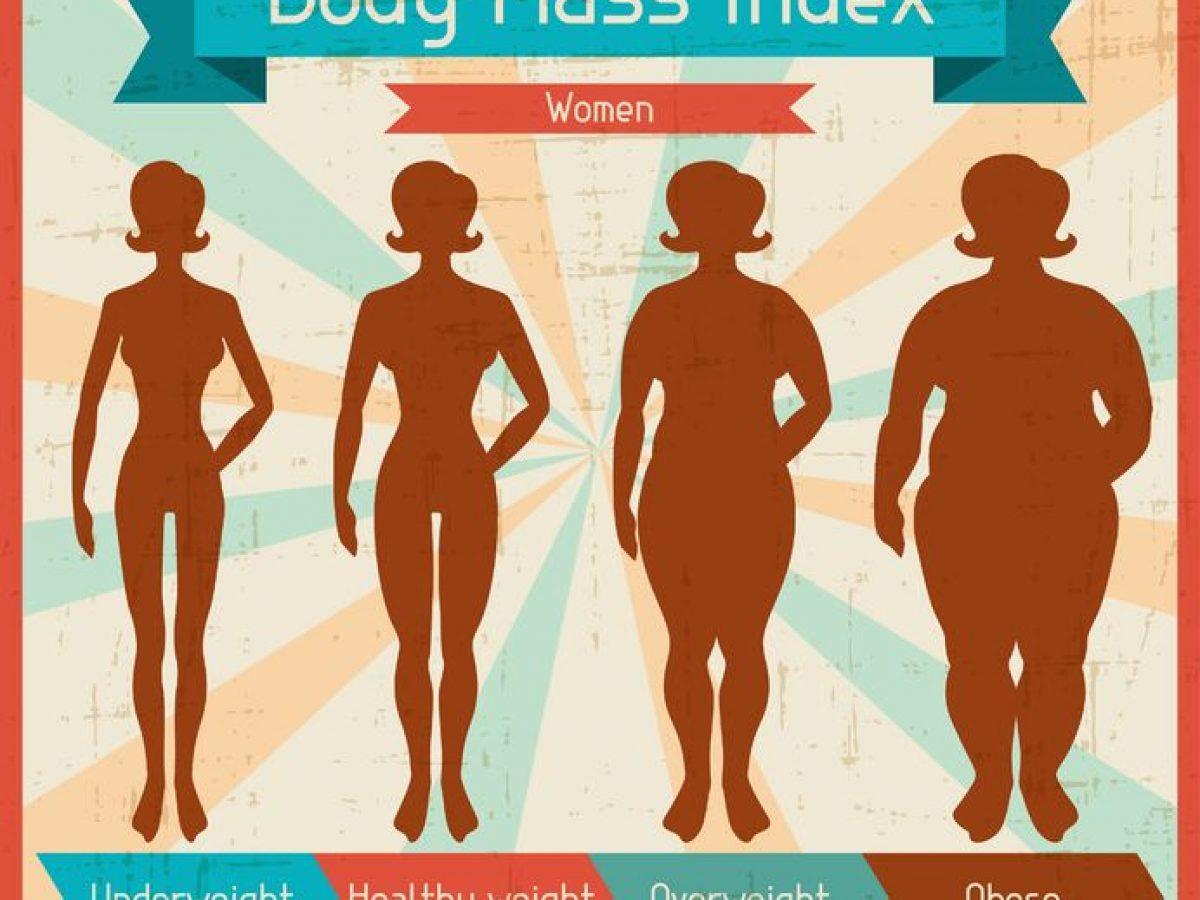 Gewichtsverlust vor iui